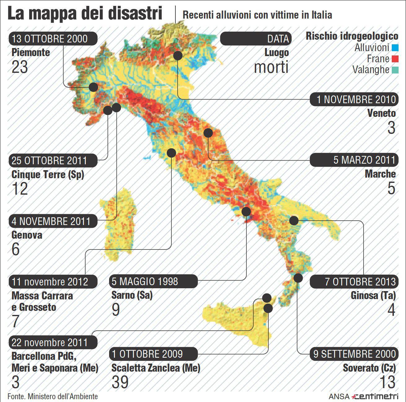 Distribuzione degli eventi idrogeologici più recenti